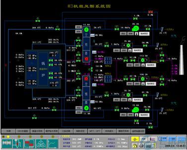 从中可以看出汽轮机从单阀向顺序阀运行方式转换过程图片