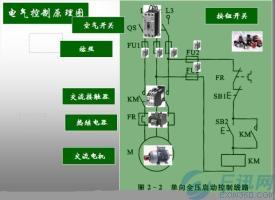 电工常见电气原理图、电器布置图和电气安装接线图