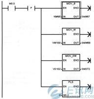 西门子S7-200系列PLC编程器的使用示例