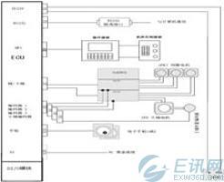 西门子PLC编程软件802系列