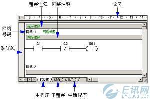 西门子STEP7编程软件管理多语言文本