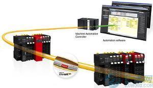 欧姆龙NX安全控制器集成标准I/O和运动控制