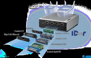 研华新款嵌入式工控机,支持多I/O及客制化灵活扩展
