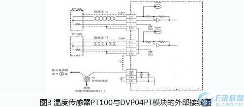 plc根据设定值做出判断,控制水箱电磁阀的开启与断开,如图4所示.图片