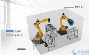 配天机器人安全区域控制技术