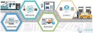 威盛发布交通信息化解决方案,工博会集中展出!